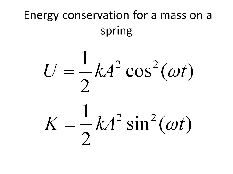 Energy conservation for a mass on a spring
