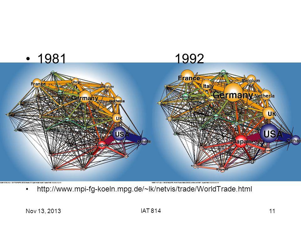 Nov 13, 2013 IAT 814 11 1981 1992 http://www.mpi-fg-koeln.mpg.de/~lk/netvis/trade/WorldTrade.html