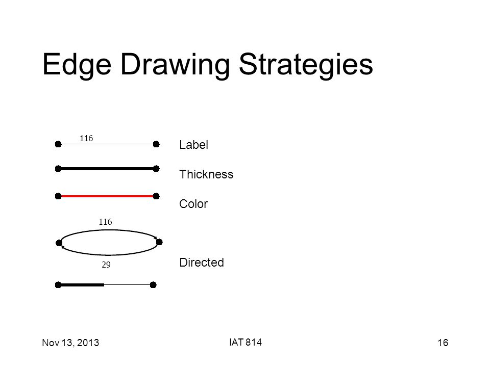 Nov 13, 2013 IAT 814 16 Edge Drawing Strategies Label Thickness Color Directed
