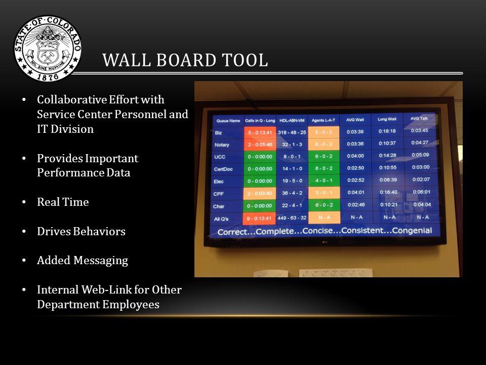 WALL BOARD TOOL Collaborative Effort with Service Center Personnel and IT Division Provides Important Performance Data Real Time Drives Behaviors Added Messaging Internal Web-Link for Other Department Employees