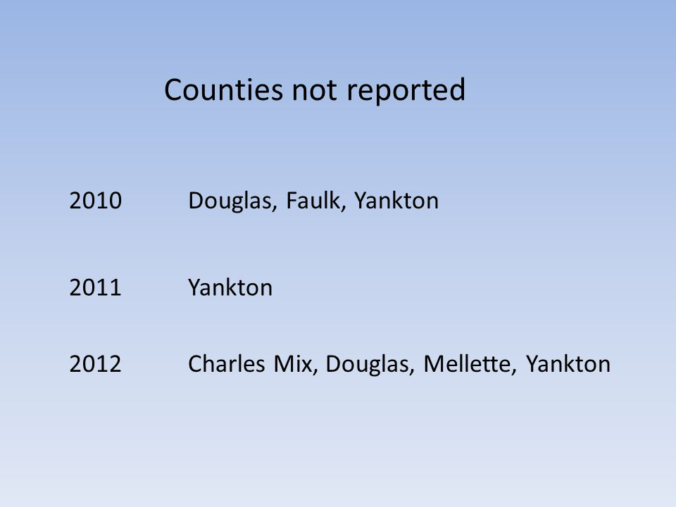 Counties not reported 2010 Douglas, Faulk, Yankton 2011 Yankton 2012 Charles Mix, Douglas, Mellette, Yankton