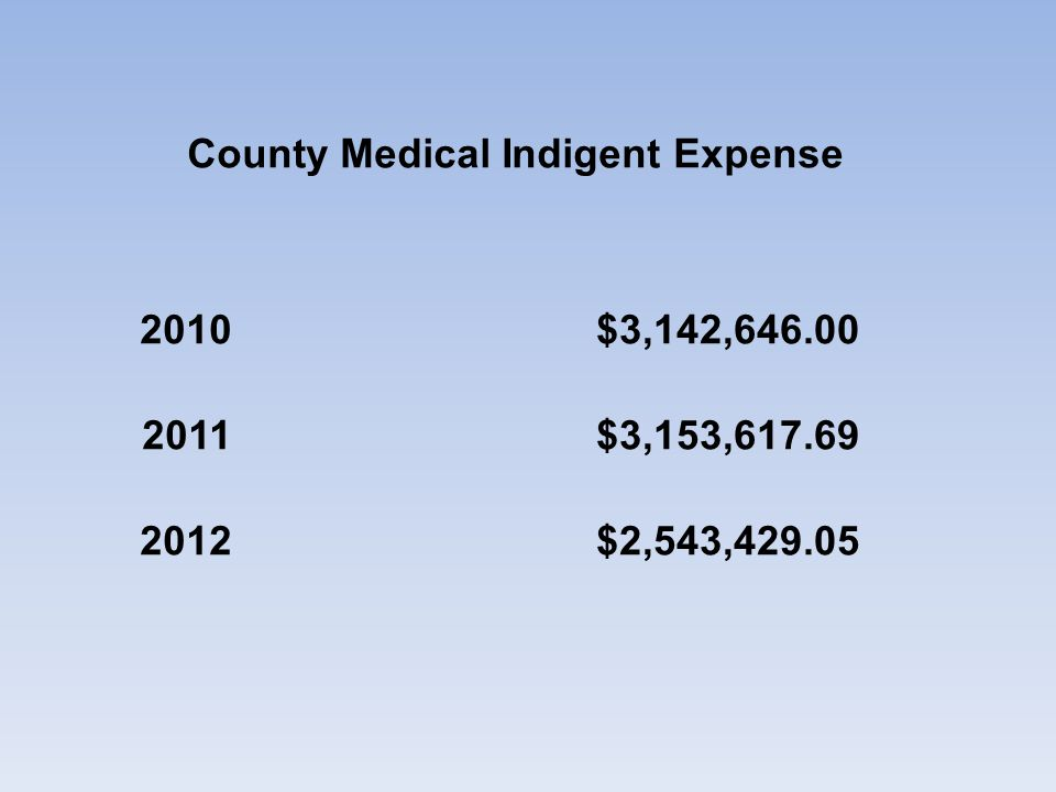County Medical Indigent Expense 2010$3,142,646.00 2011$3,153,617.69 2012$2,543,429.05