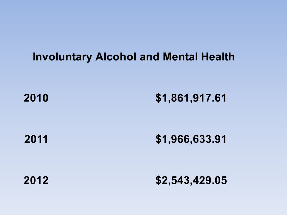 Involuntary Alcohol and Mental Health 2010$1,861,917.61 2011$1,966,633.91 2012$2,543,429.05