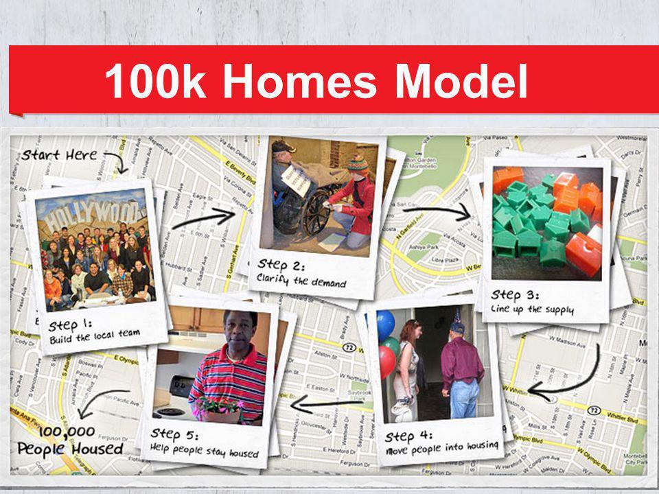 100k Homes Model