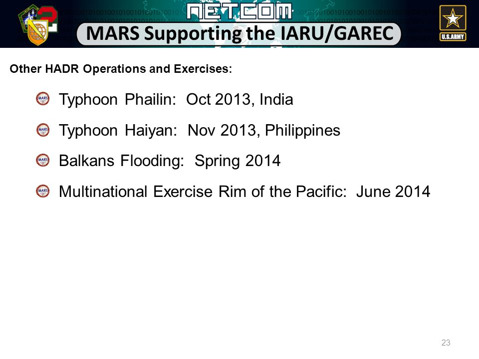 Typhoon Phailin: Oct 2013, India Typhoon Haiyan: Nov 2013, Philippines Balkans Flooding: Spring 2014 Multinational Exercise Rim of the Pacific: June 2014 23 MARS Supporting the IARU/GAREC Other HADR Operations and Exercises: