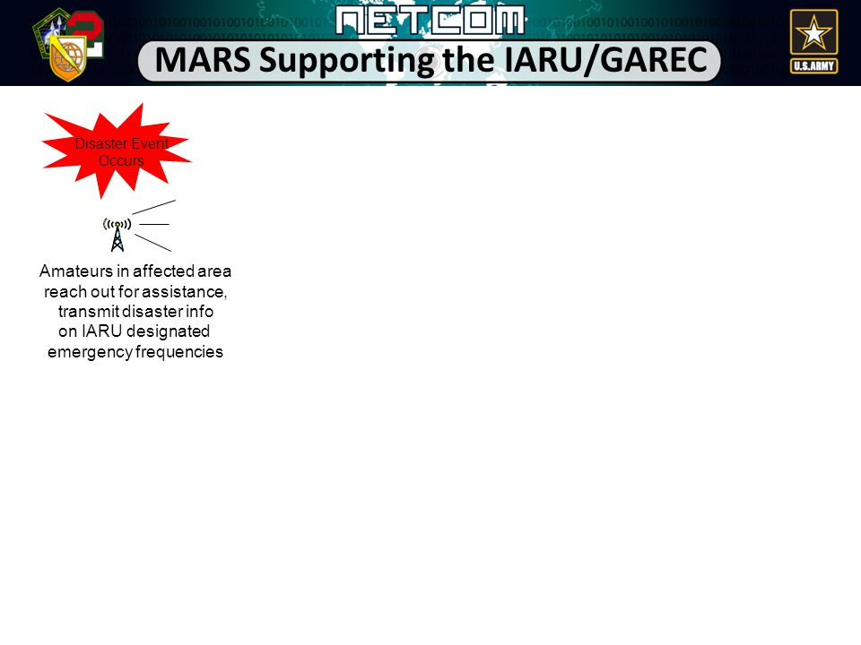 MARS Supporting the IARU/GAREC Disaster Event Occurs Amateurs in affected area reach out for assistance, transmit disaster info on IARU designated eme
