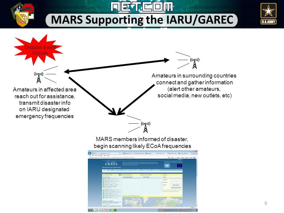 9 MARS Supporting the IARU/GAREC Disaster Event Occurs Amateurs in surrounding countries connect and gather information (alert other amateurs, social media, new outlets, etc) MARS members informed of disaster, begin scanning likely ECoA frequencies Amateurs in affected area reach out for assistance, transmit disaster info on IARU designated emergency frequencies