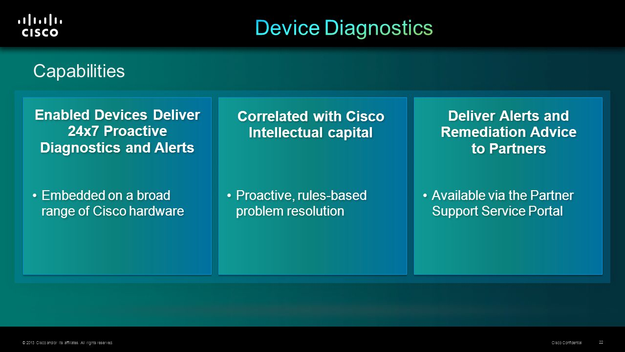 © 2013 Cisco and/or its affiliates. All rights reserved. Cisco Confidential 22 Capabilities Embedded on a broad range of Cisco hardware Enabled Device