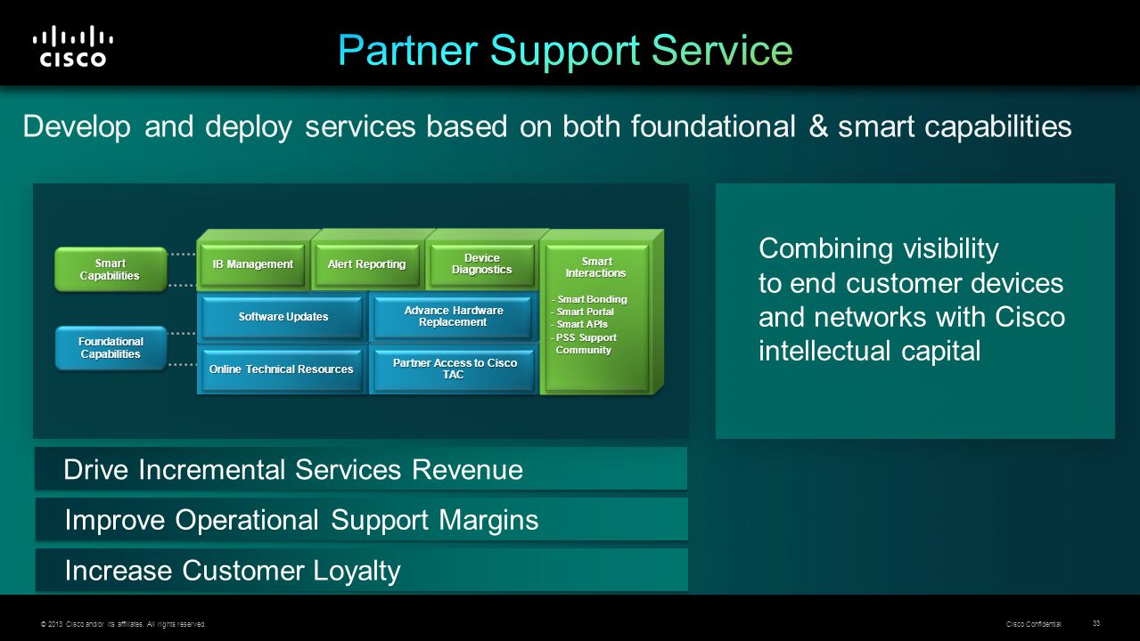 © 2013 Cisco and/or its affiliates. All rights reserved. Cisco Confidential 33 Drive Incremental Services Revenue Increase Customer Loyalty Improve Op