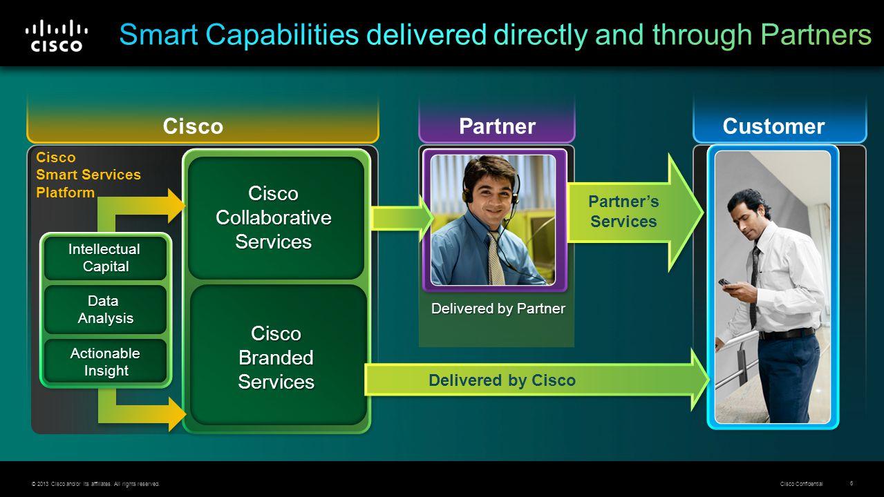 © 2013 Cisco and/or its affiliates. All rights reserved. Cisco Confidential 6 Cisco Smart Services Platform Cisco Collaborative Services Cisco Branded