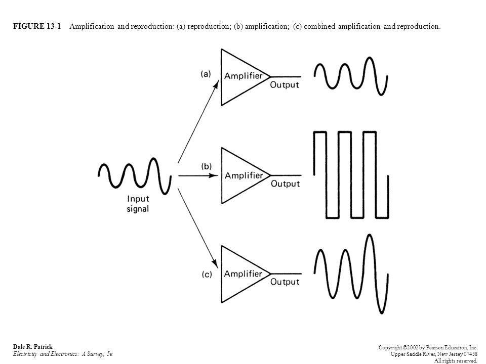 FIGURE 13-1 Amplification and reproduction: (a) reproduction; (b) amplification; (c) combined amplification and reproduction.