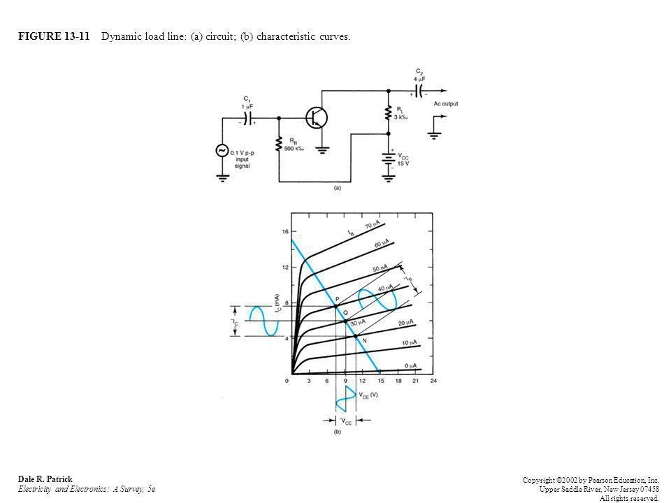 FIGURE 13-11 Dynamic load line: (a) circuit; (b) characteristic curves.