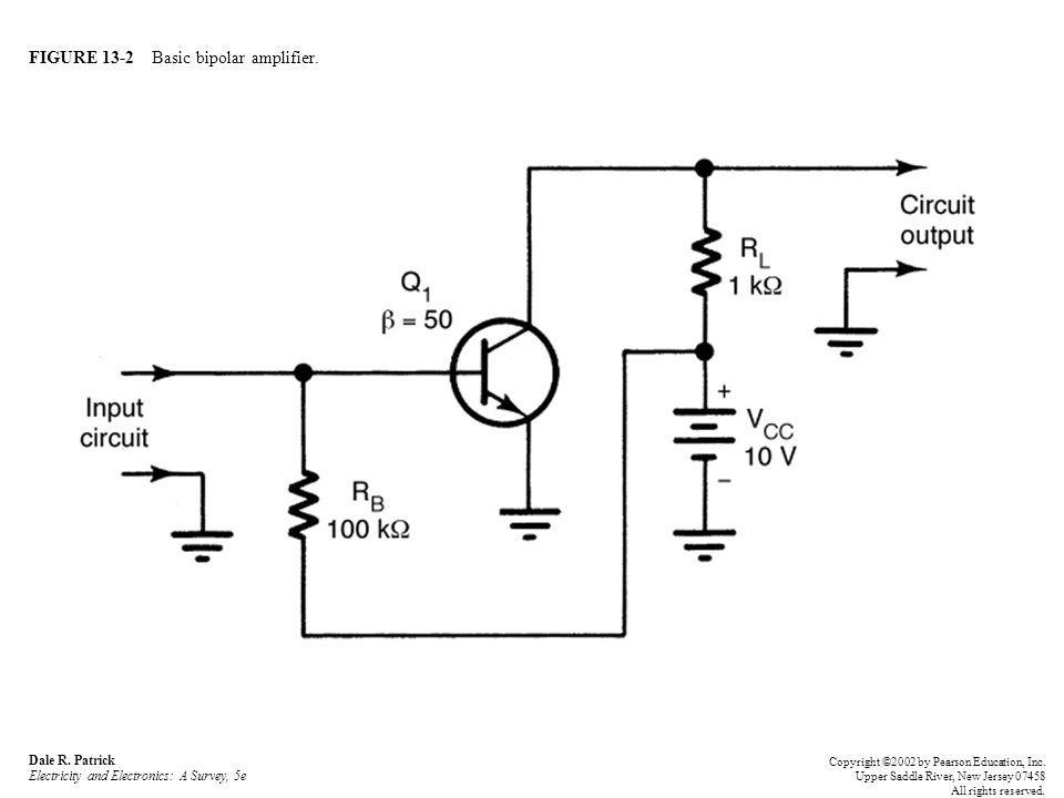 FIGURE 13-2 Basic bipolar amplifier. Dale R.