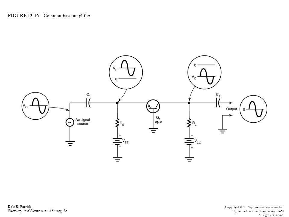 FIGURE 13-16 Common-base amplifier. Dale R.
