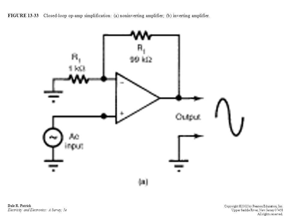 FIGURE 13-33 Closed-loop op-amp simplification: (a) noninverting amplifier; (b) inverting amplifier.