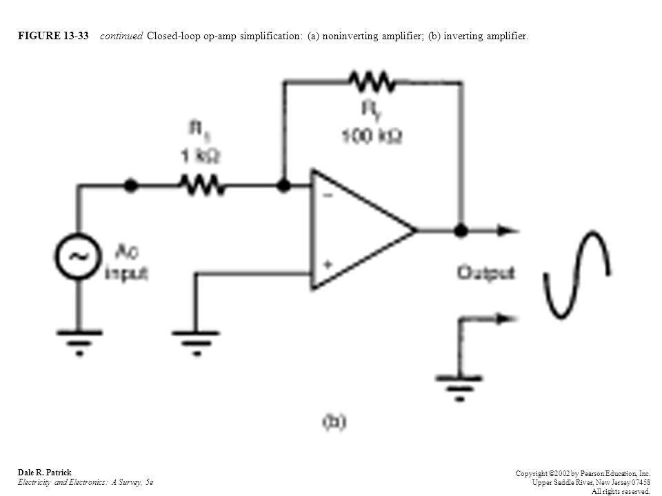 FIGURE 13-33 continued Closed-loop op-amp simplification: (a) noninverting amplifier; (b) inverting amplifier.