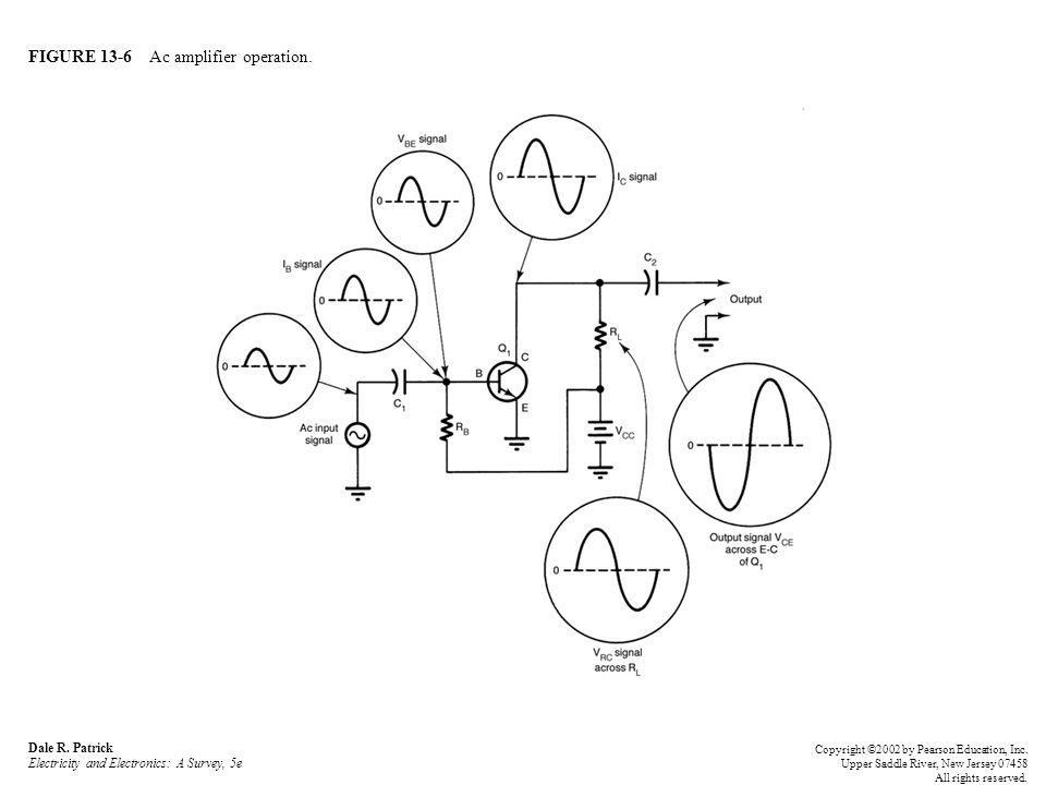 FIGURE 13-6 Ac amplifier operation. Dale R.