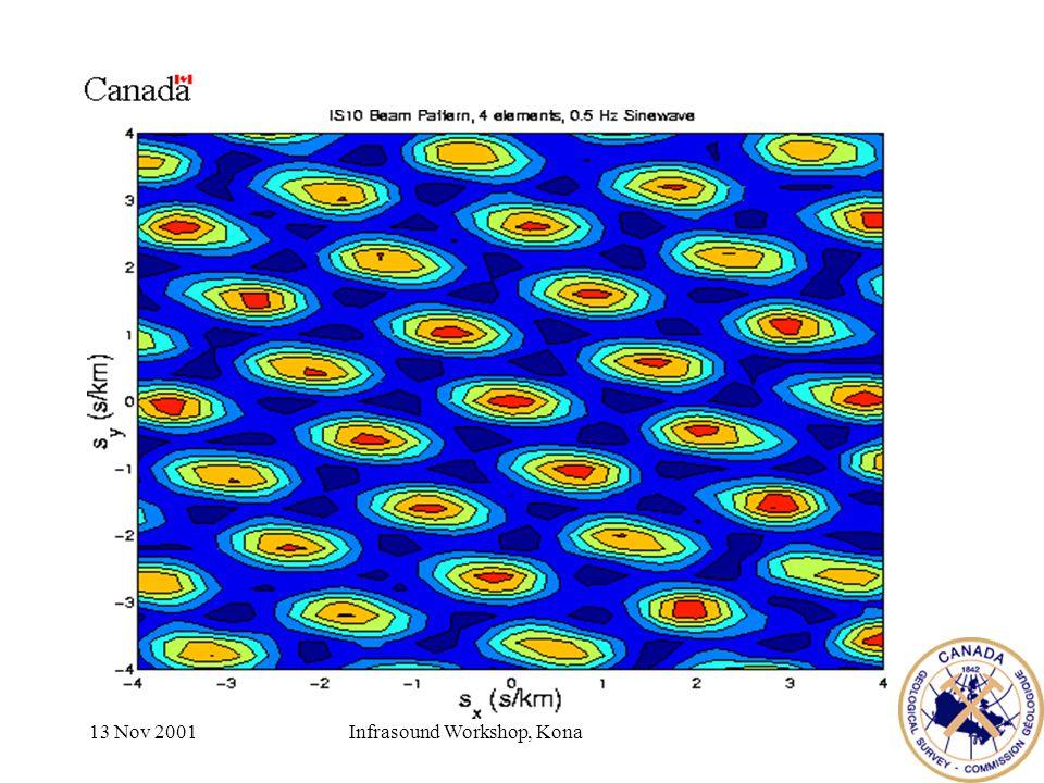 13 Nov 2001Infrasound Workshop, Kona Sine – 4 elements