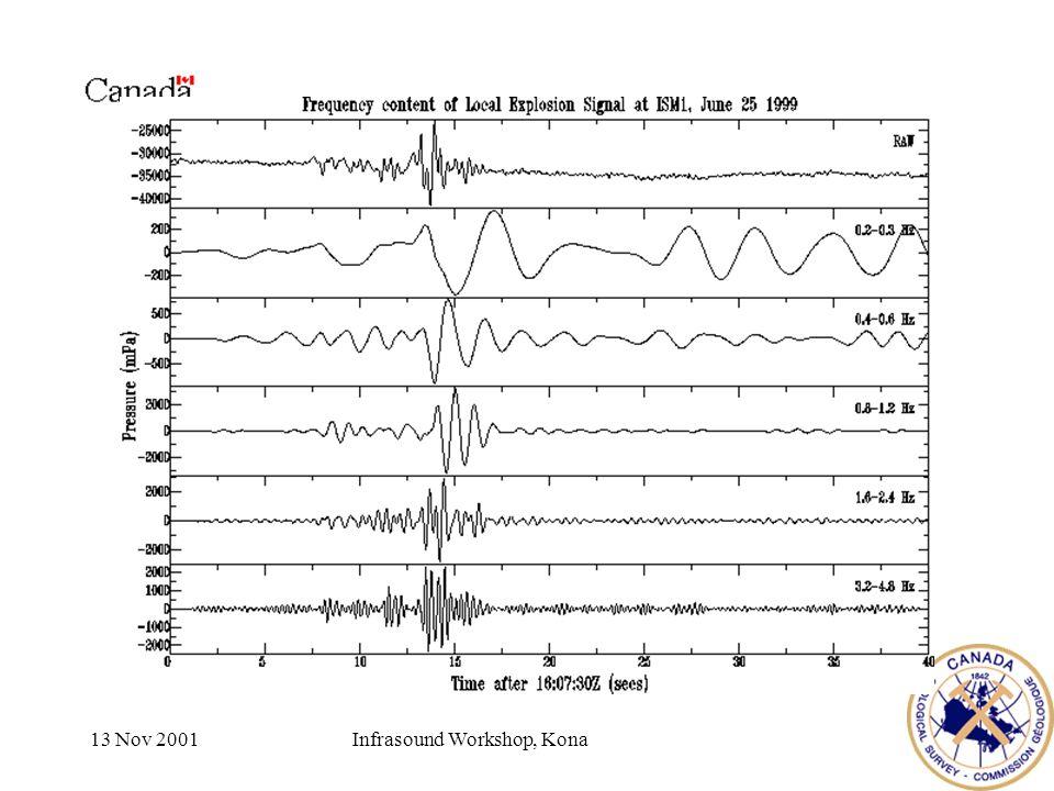 13 Nov 2001Infrasound Workshop, Kona Local – freq content