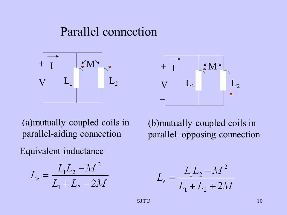 SJTU10 Parallel connection L1L1 L2L2 I + V M L1L1 L2L2 I + V M (a)mutually coupled coils in parallel-aiding connection (b)mutually coupled coils in parallel–opposing connection Equivalent inductance