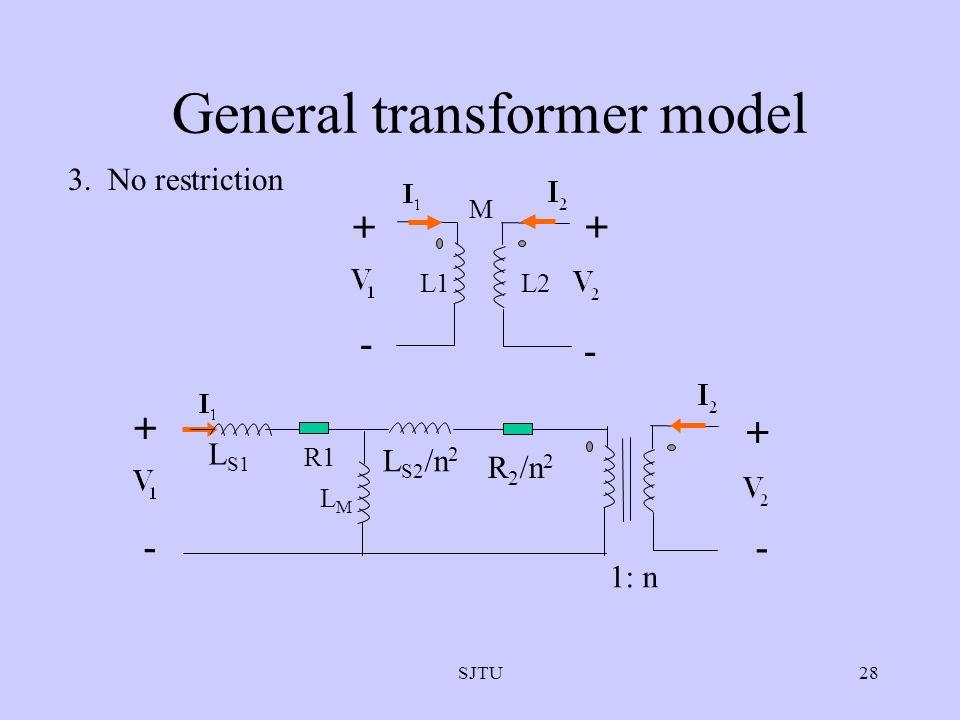 SJTU28 General transformer model 3. No restriction + - + - L1L2 M + - + - 1: n LMLM L S1 L S2 /n 2 R1 R 2 /n 2