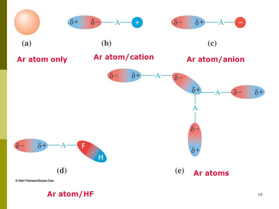 10 Ar atom only Ar atom/cation Ar atom/anion Ar atoms Ar atom/HF