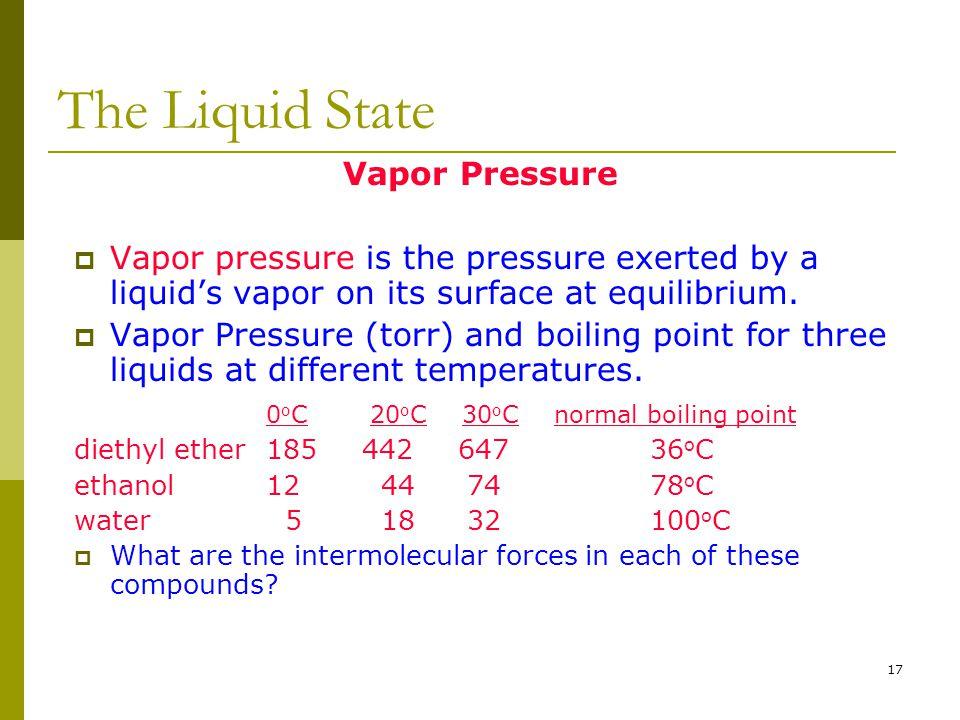 17 The Liquid State Vapor Pressure  Vapor pressure is the pressure exerted by a liquid's vapor on its surface at equilibrium.  Vapor Pressure (torr)