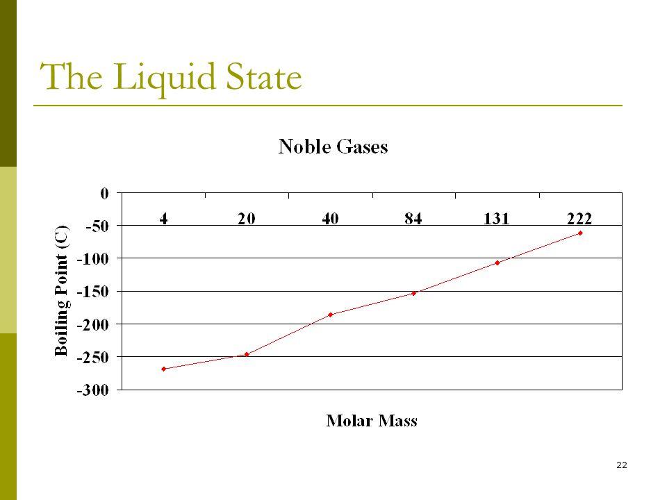 22 The Liquid State