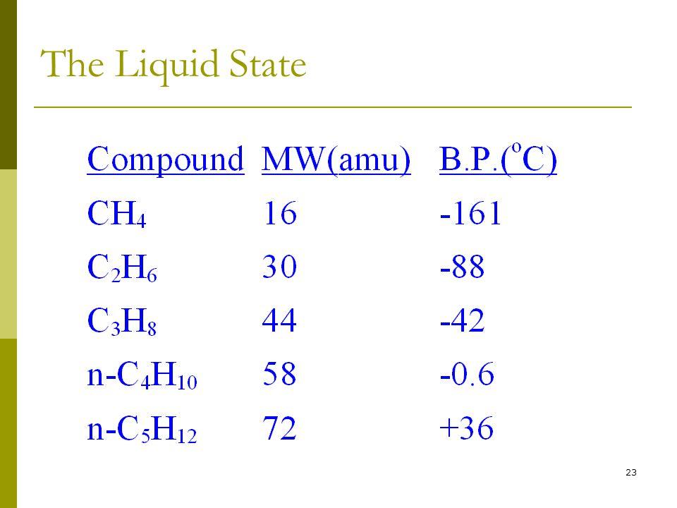 23 The Liquid State