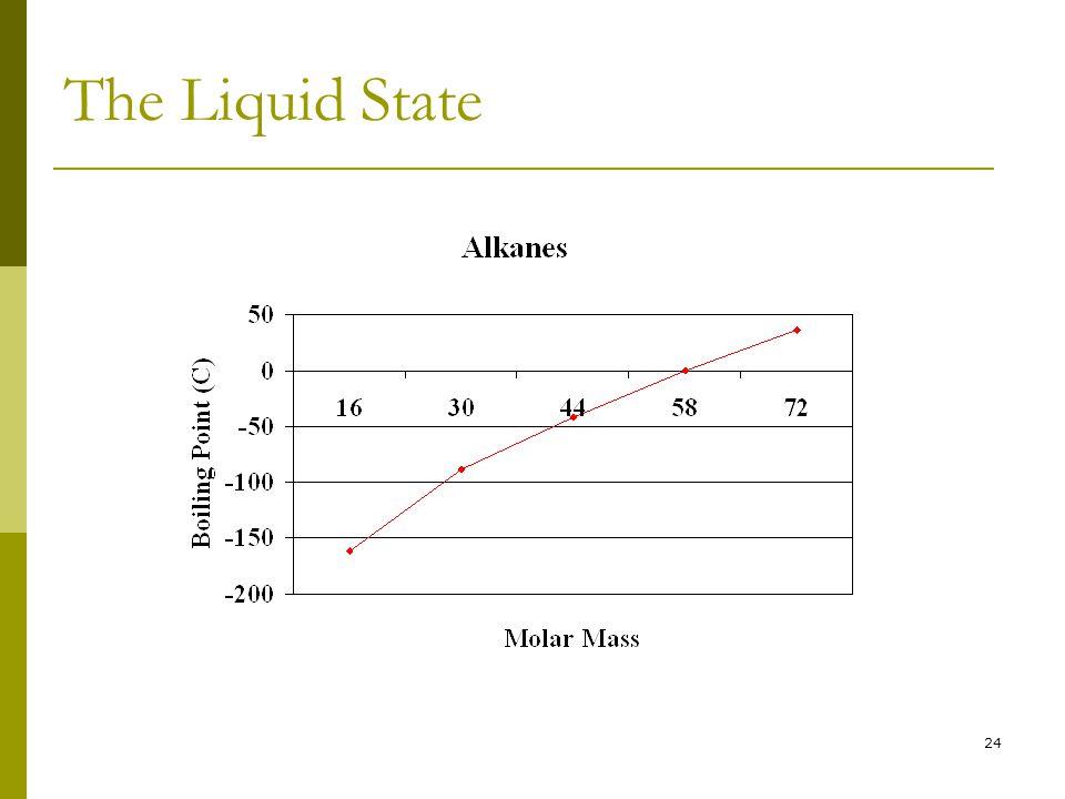 24 The Liquid State