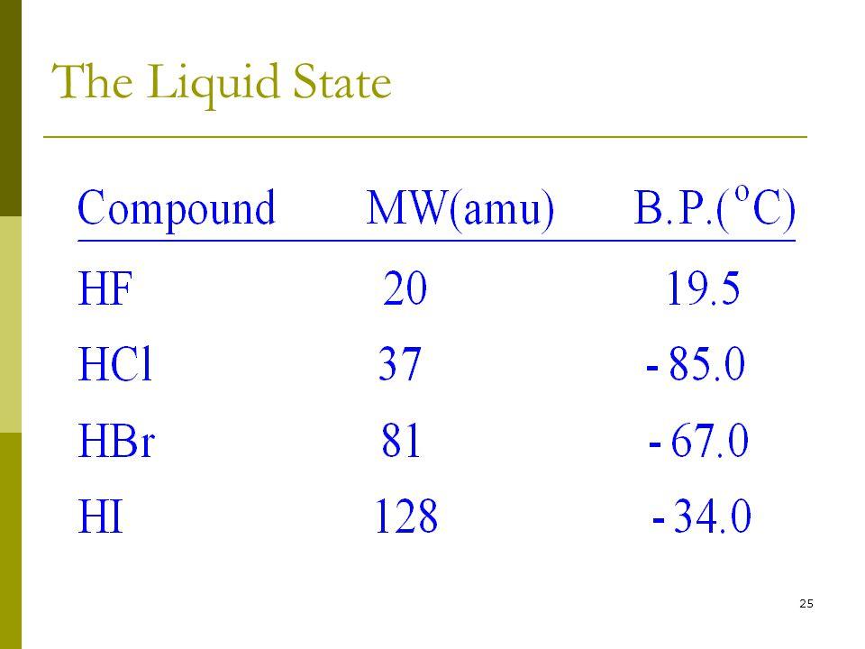 25 The Liquid State