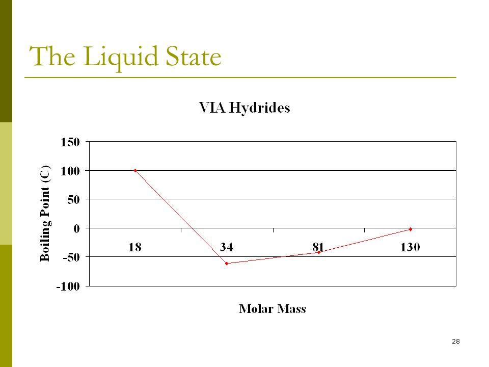 28 The Liquid State