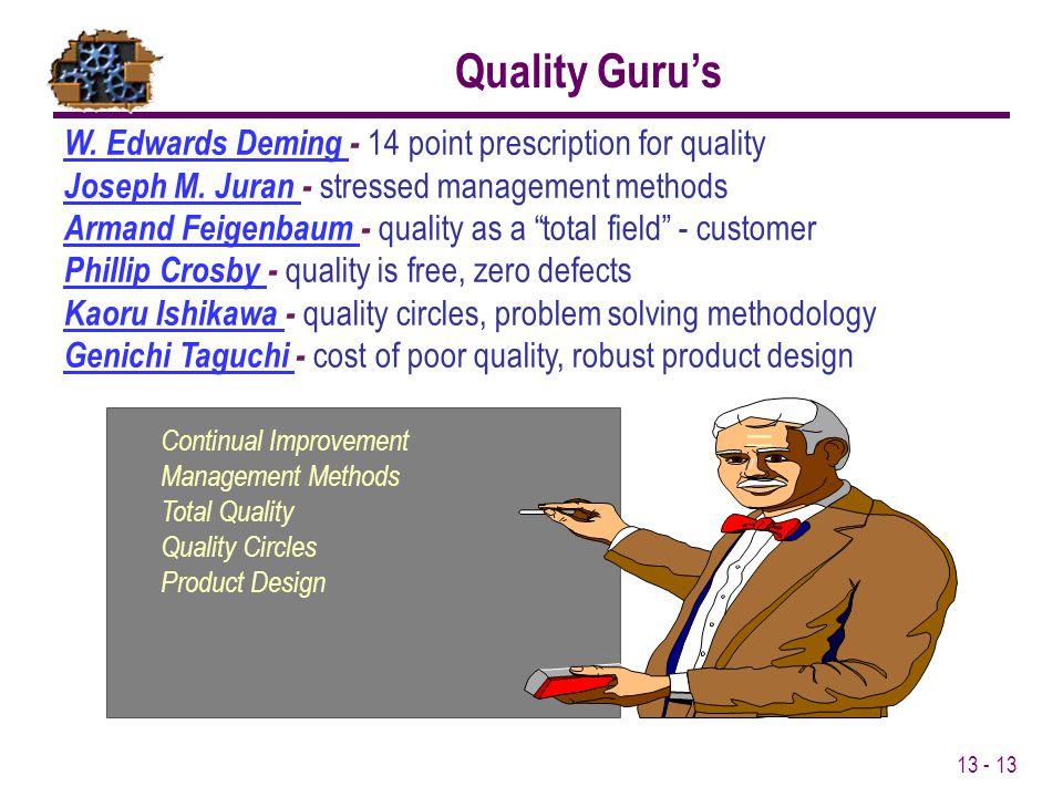 13 - 13 W. Edwards Deming W. Edwards Deming - 14 point prescription for quality Joseph M. Juran Joseph M. Juran - stressed management methods Armand F