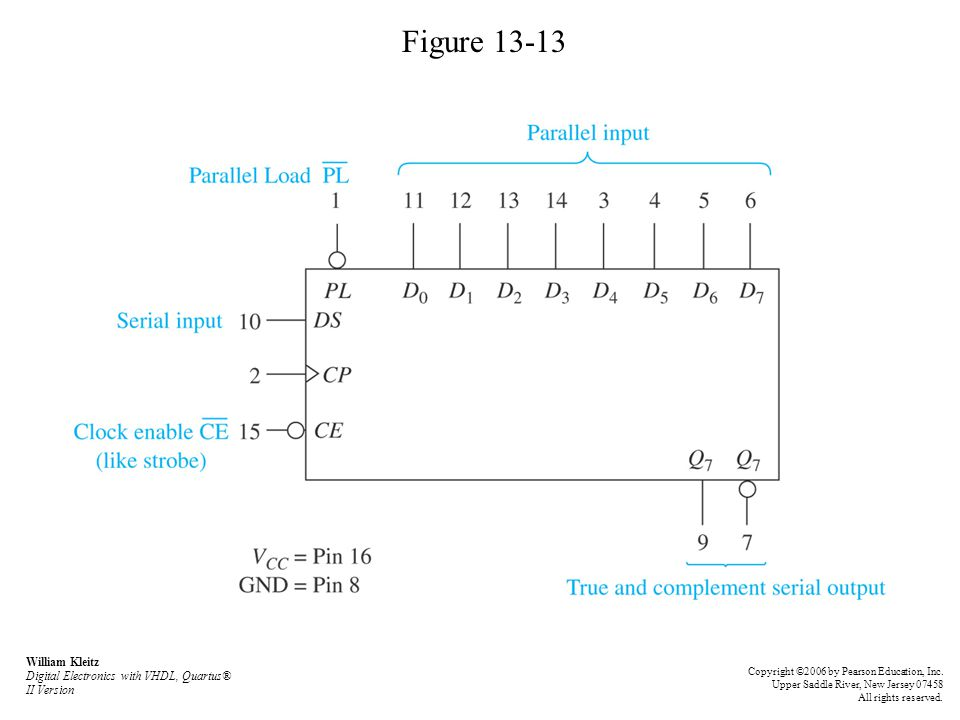 Figure 13-13 William Kleitz Digital Electronics with VHDL, Quartus® II Version Copyright ©2006 by Pearson Education, Inc.