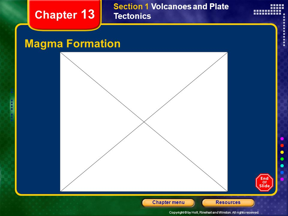 Copyright © by Holt, Rinehart and Winston. All rights reserved. ResourcesChapter menu Chapter 13 Magma Formation Section 1 Volcanoes and Plate Tectoni