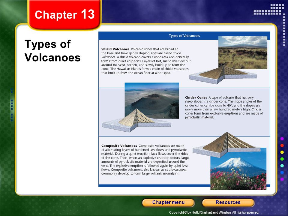 Copyright © by Holt, Rinehart and Winston. All rights reserved. ResourcesChapter menu Types of Volcanoes Chapter 13