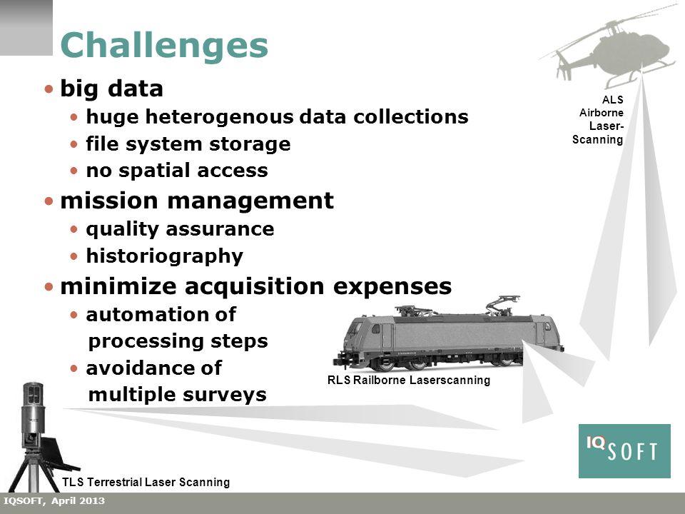 Steuertabellenpflege, Dr. Rinaldo Wurglitsch, 08.07.2008 IQSOFT, April 2013 Challenges RLS Railborne Laserscanning ALS Airborne Laser- Scanning big da