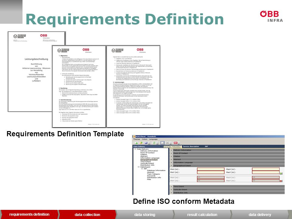 IQSOFT, Mai 13 Requirements Definition requirements definition data collection data storing result calculation data delivery Define ISO conform Metadata Requirements Definition Template