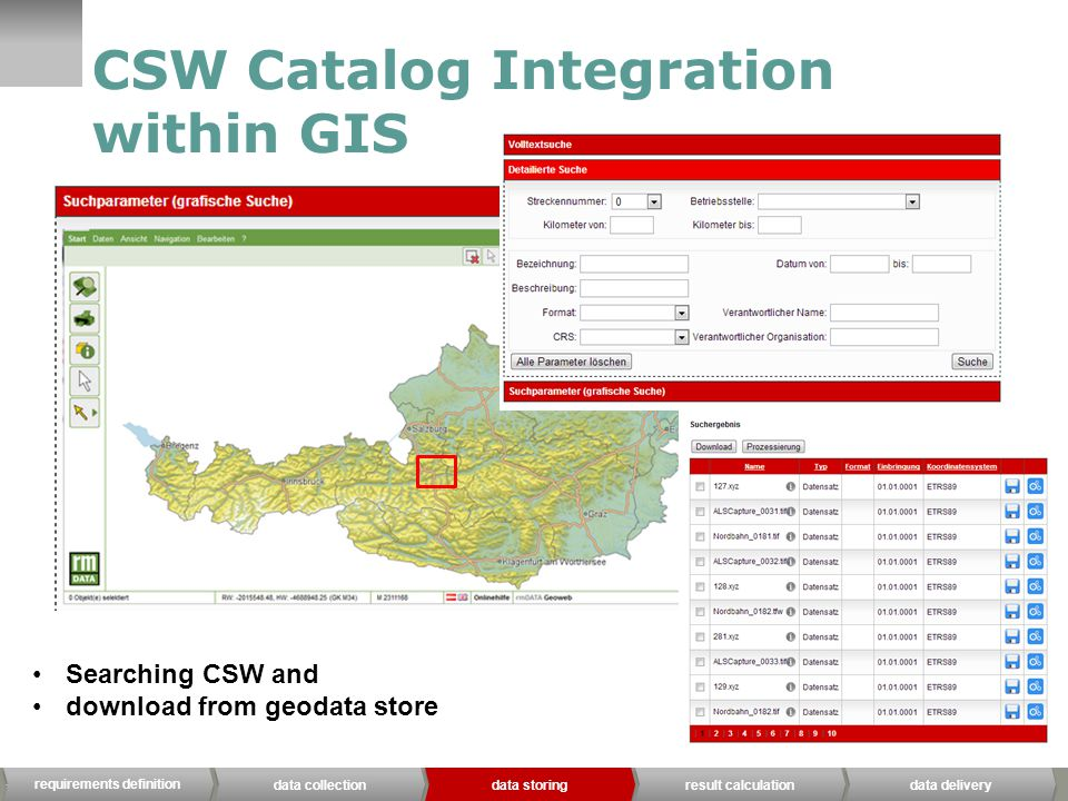 IQSOFT, Mai 13 CSW Catalog Integration within GIS Searching CSW and download from geodata store requirements definition data collection data storing result calculation data delivery