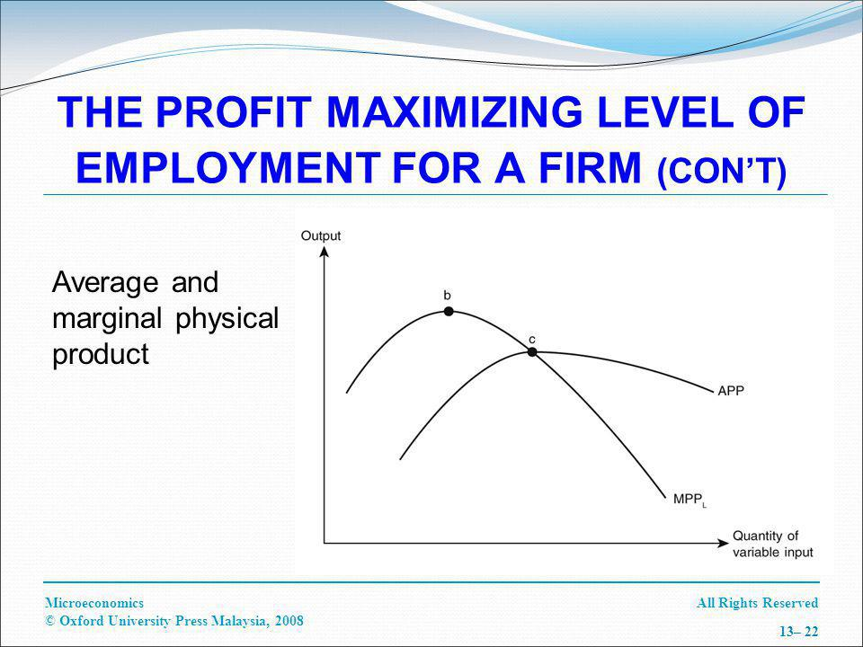 All Rights ReservedMicroeconomics © Oxford University Press Malaysia, 2008 13– 22 THE PROFIT MAXIMIZING LEVEL OF EMPLOYMENT FOR A FIRM (CON'T) Average and marginal physical product