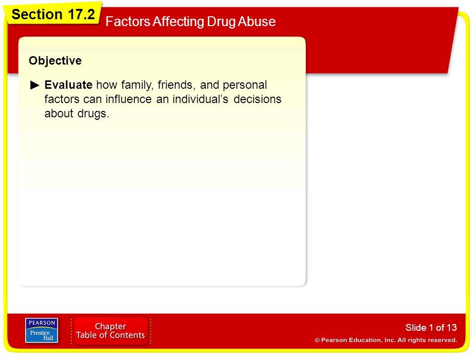 Section 17.2 Factors Affecting Drug Abuse Slide 2 of 13 Each question you answer yes to is a way you protect yourself from drug abuse.