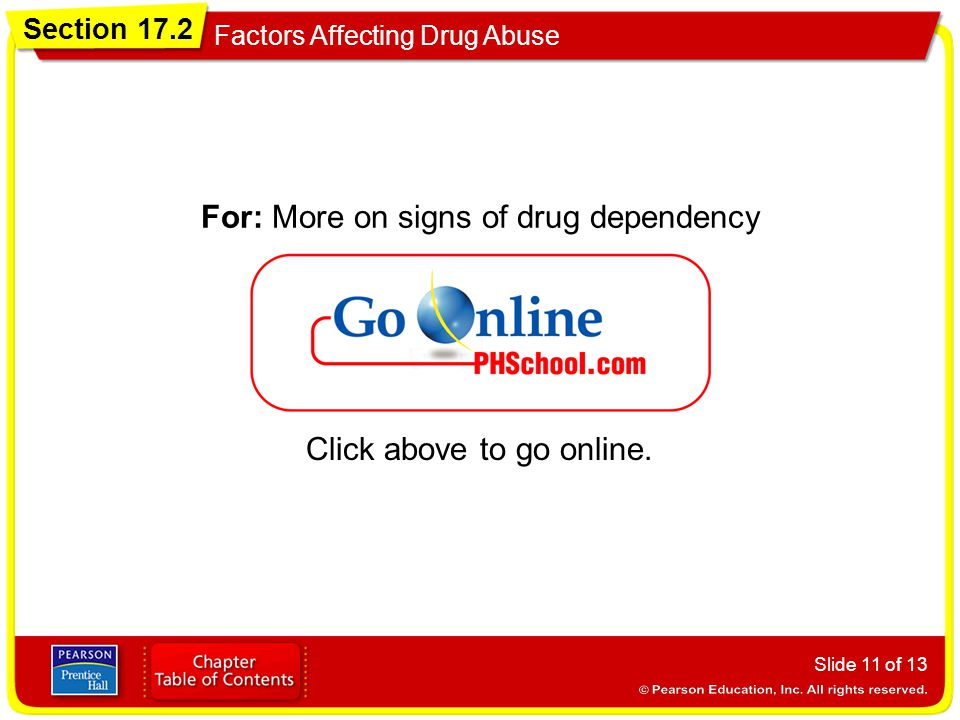 Section 17.2 Factors Affecting Drug Abuse Slide 11 of 13 Click above to go online. For: More on signs of drug dependency