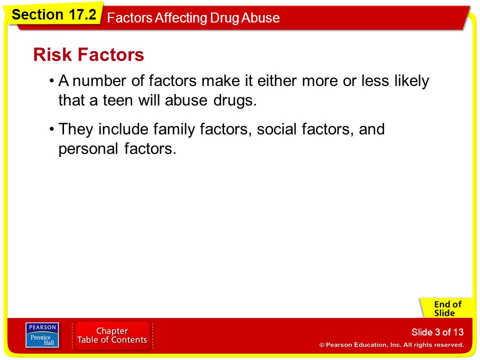 Section 17.2 Factors Affecting Drug Abuse Slide 3 of 13 A number of factors make it either more or less likely that a teen will abuse drugs. Risk Fact