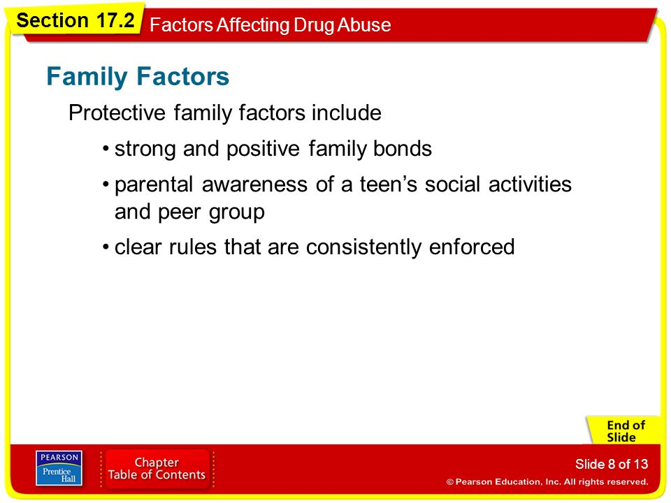 Section 17.2 Factors Affecting Drug Abuse Slide 9 of 13 Protective social factors include Social Factors having strong bonds to school and other community institutions associating with peers who are drug free having friends who are supportive and accepting