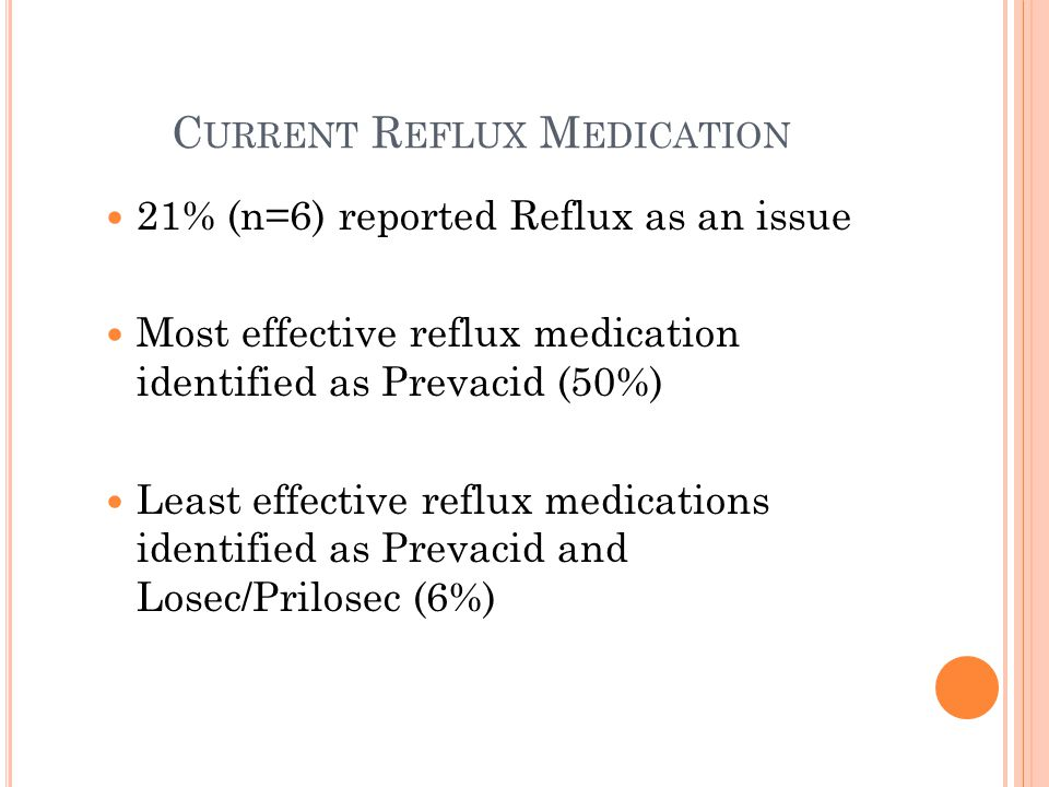 C URRENT R EFLUX M EDICATION 21% (n=6) reported Reflux as an issue Most effective reflux medication identified as Prevacid (50%) Least effective reflux medications identified as Prevacid and Losec/Prilosec (6%)