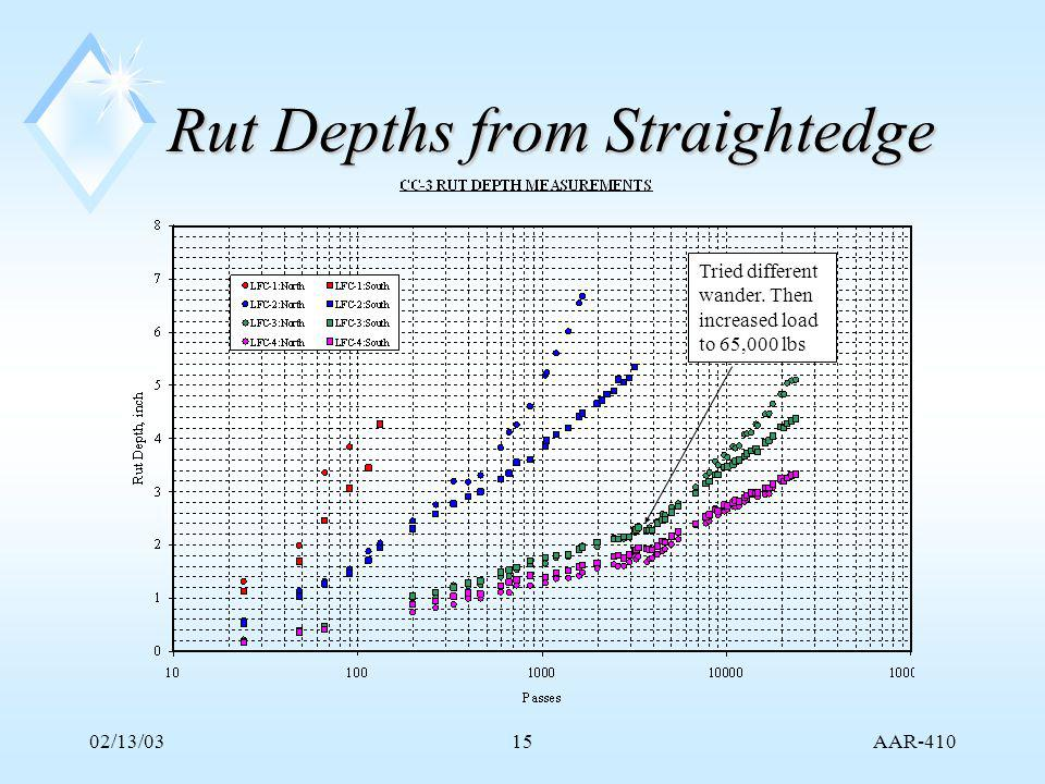 AAR-410 02/13/0315 Rut Depths from Straightedge Tried different wander.