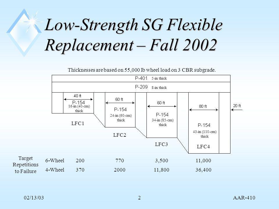 AAR-410 02/13/0333 PCC Beam Strengths