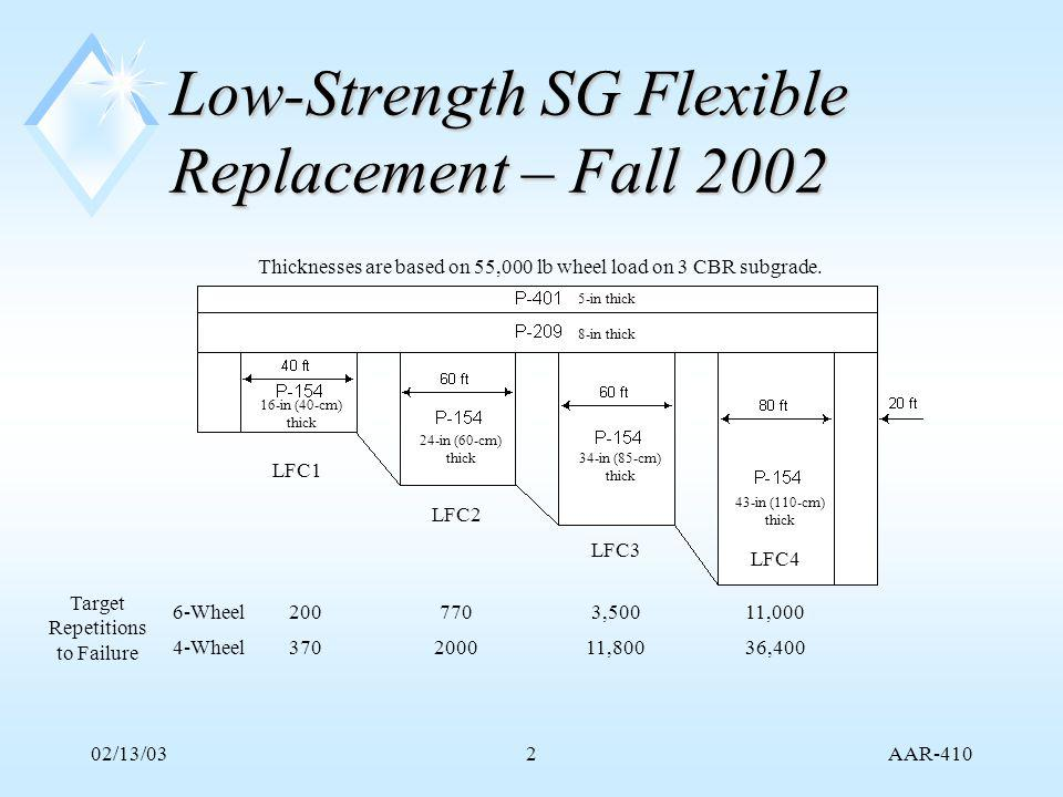 AAR-410 02/13/033 Low-Strength SG Rework