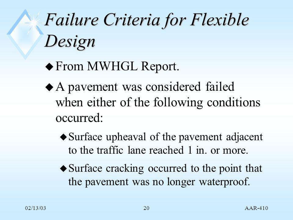 AAR-410 02/13/0320 Failure Criteria for Flexible Design u From MWHGL Report.