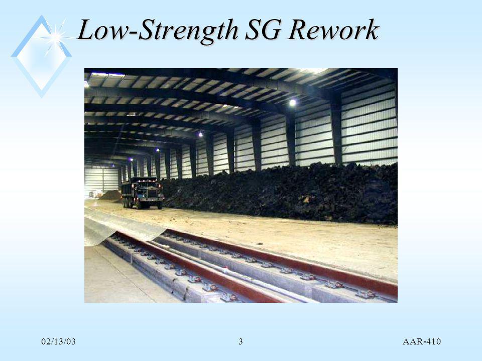 AAR-410 02/13/0324 Uplift from Profiles